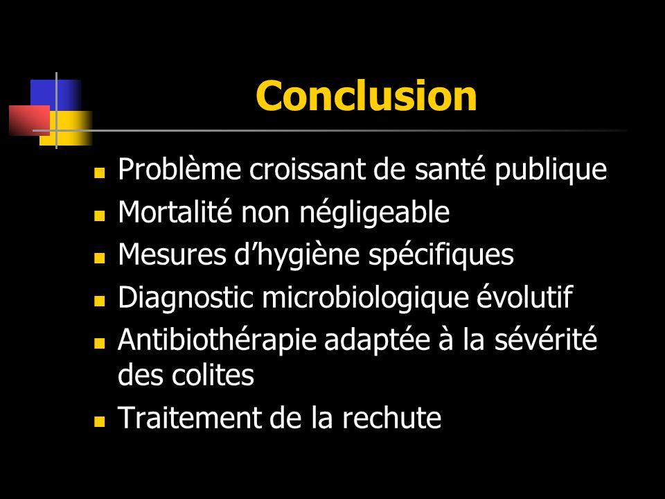 Conclusion Problème croissant de santé publique