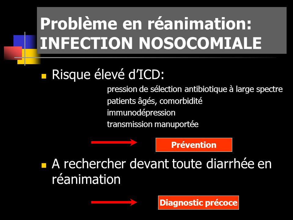 Problème en réanimation: INFECTION NOSOCOMIALE