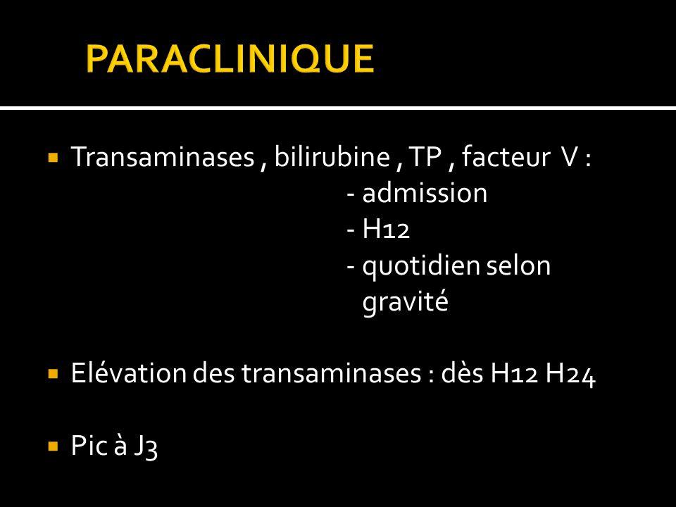 PARACLINIQUE Transaminases , bilirubine , TP , facteur V : - admission
