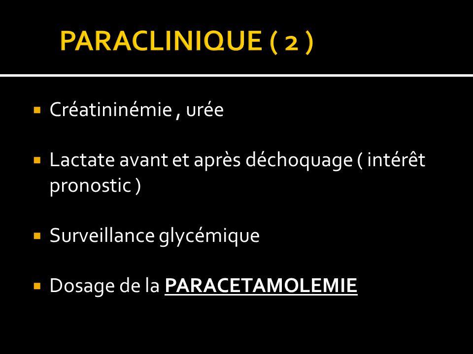 PARACLINIQUE ( 2 ) Créatininémie , urée