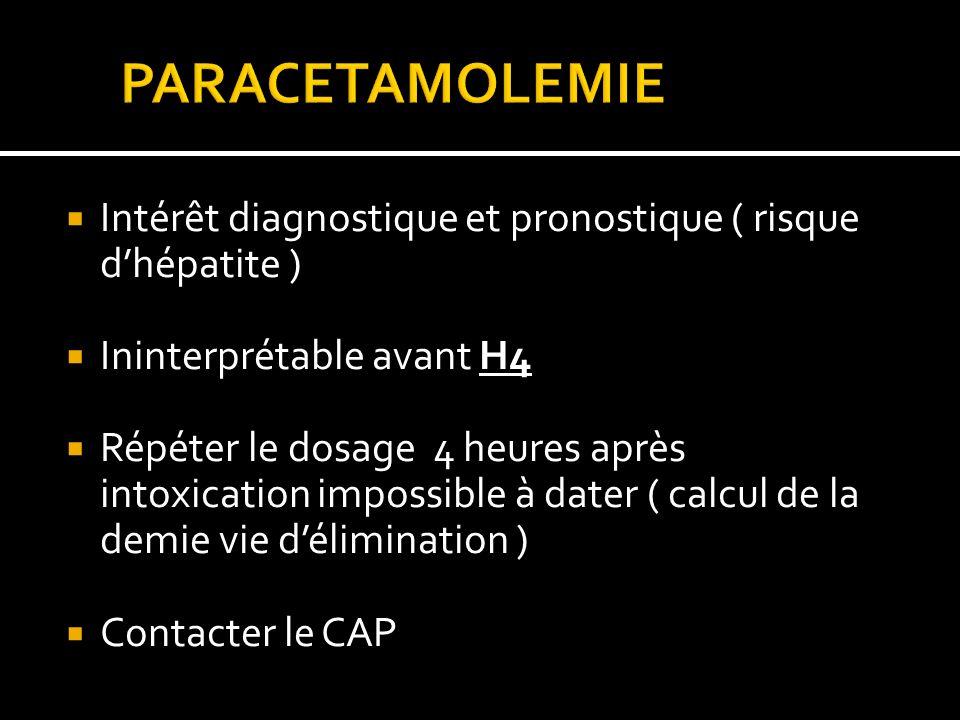 PARACETAMOLEMIE Intérêt diagnostique et pronostique ( risque d'hépatite ) Ininterprétable avant H4.