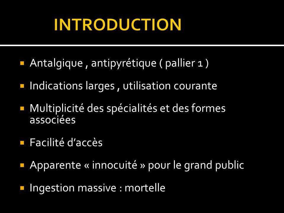 INTRODUCTION Antalgique , antipyrétique ( pallier 1 )