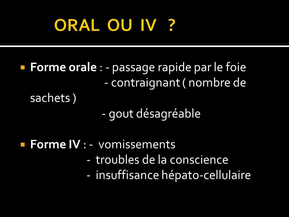 ORAL OU IV Forme orale : - passage rapide par le foie