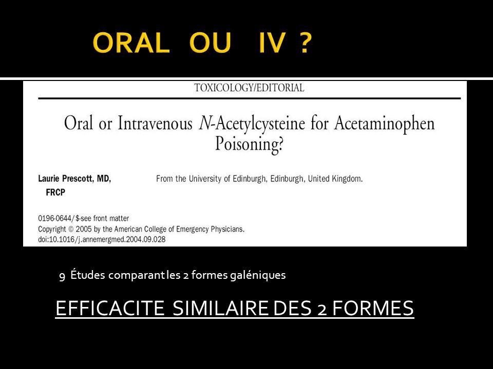 ORAL OU IV EFFICACITE SIMILAIRE DES 2 FORMES