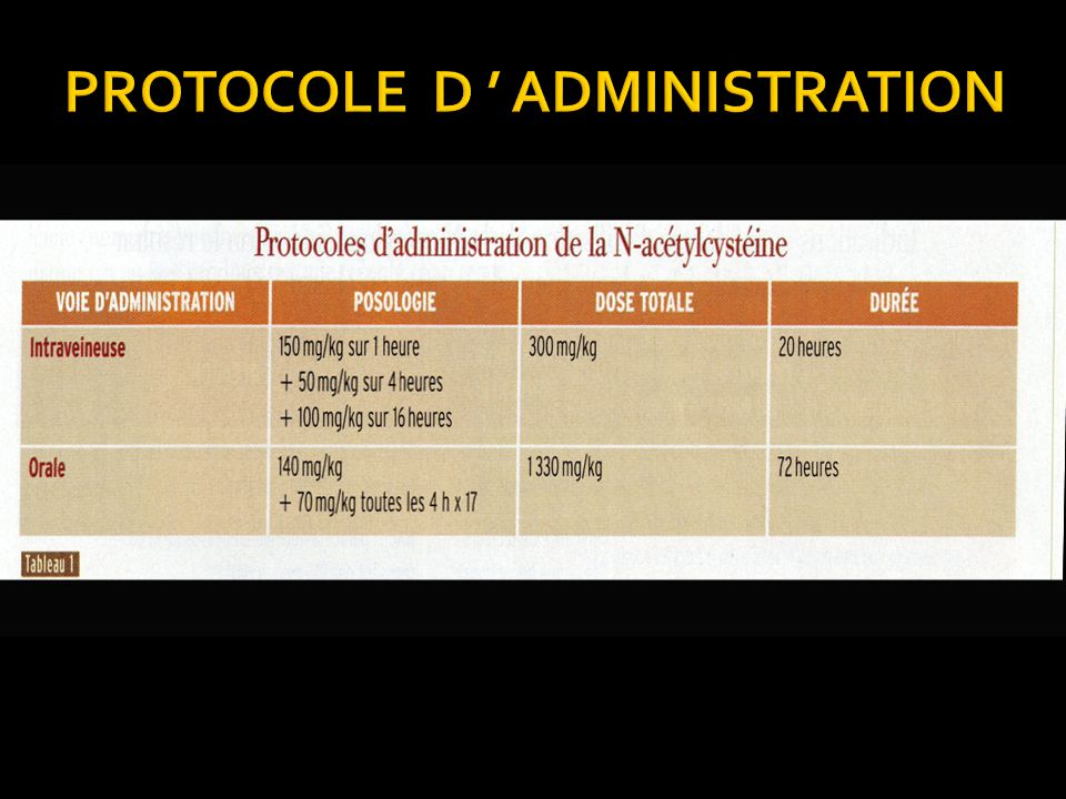 PROTOCOLE D ' ADMINISTRATION