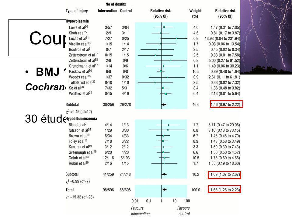Coup de tonnerre Surmortalité de 6 % BMJ 1998