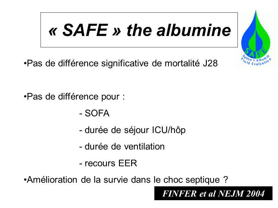 « SAFE » the albumine Pas de différence significative de mortalité J28