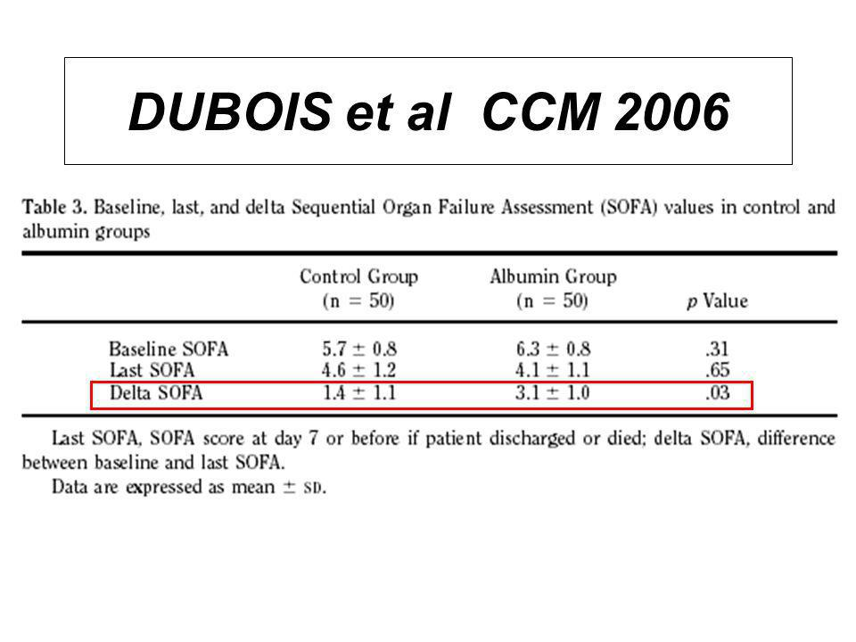 DUBOIS et al CCM 2006