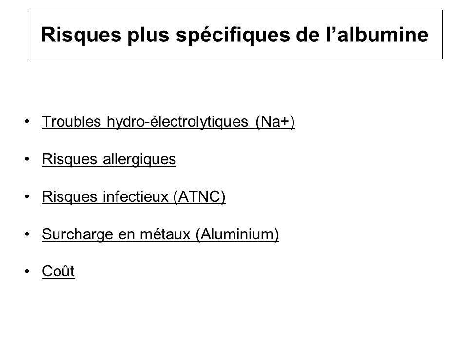 Risques plus spécifiques de l'albumine