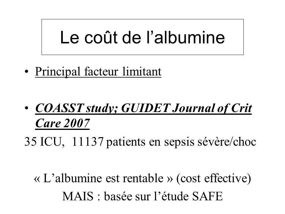 Le coût de l'albumine Principal facteur limitant