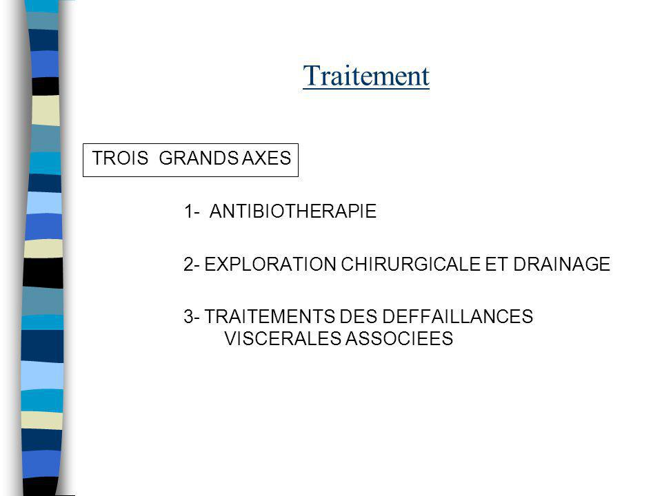 Traitement TROIS GRANDS AXES 1- ANTIBIOTHERAPIE