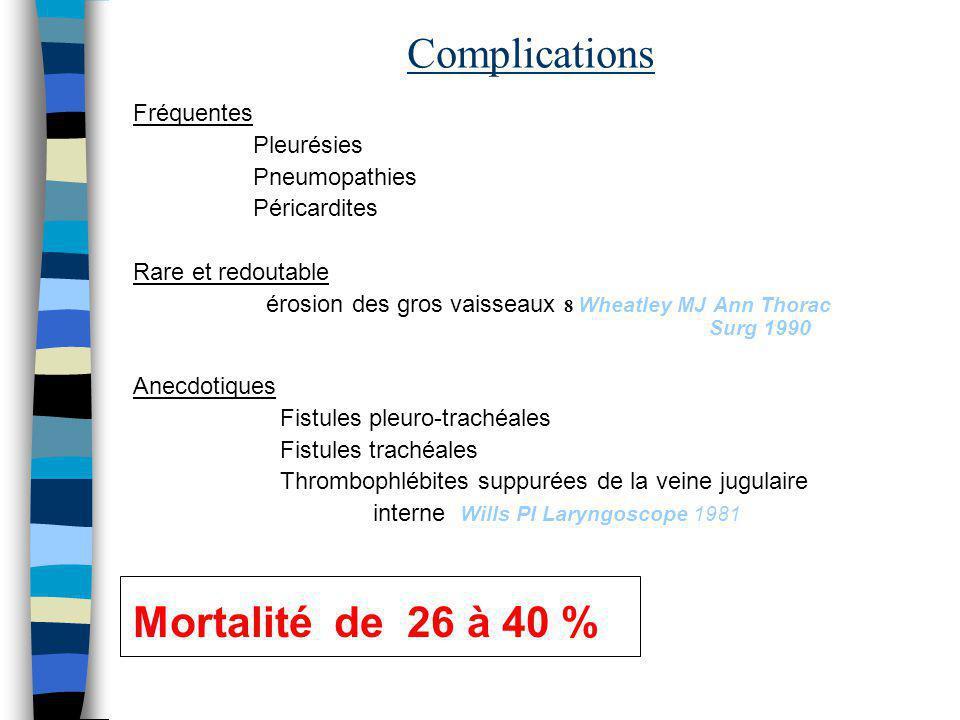 Complications Mortalité de 26 à 40 % Fréquentes Pleurésies