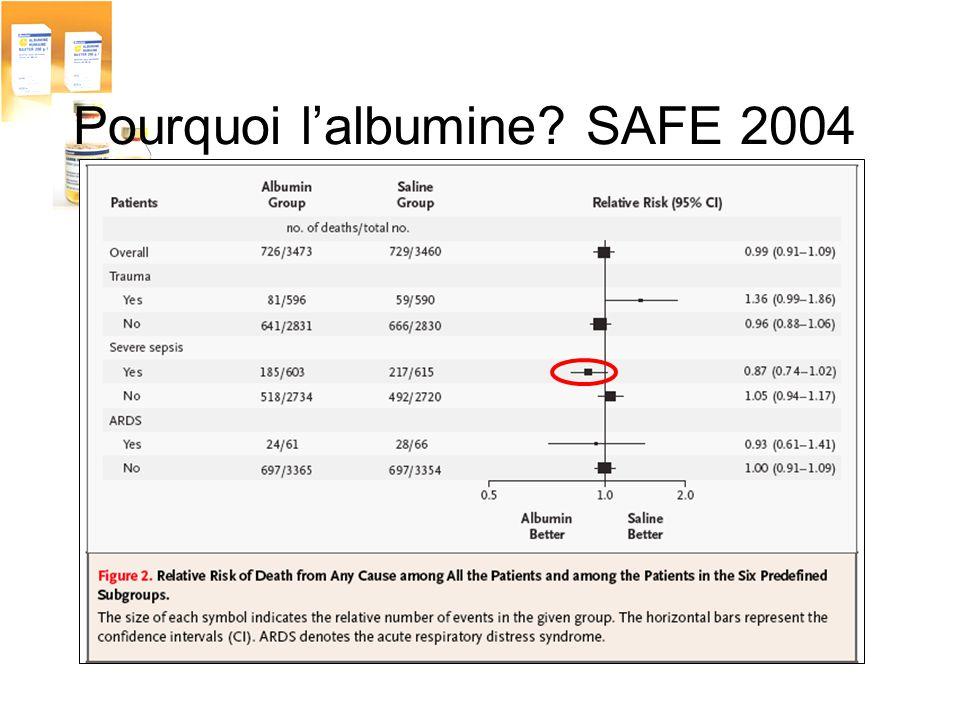 Pourquoi l'albumine SAFE 2004