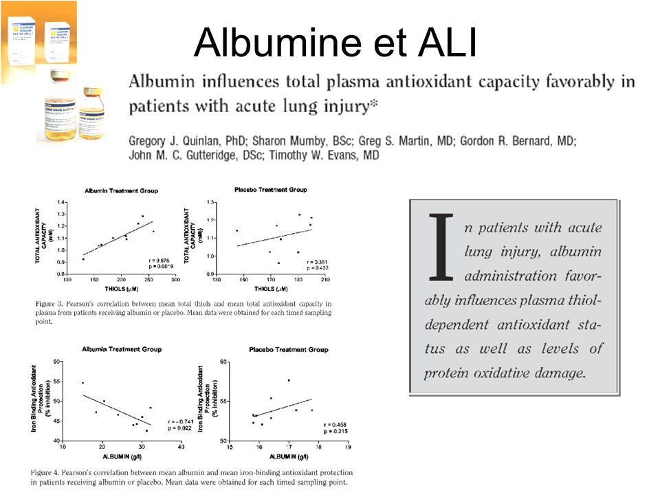 Albumine et ALI