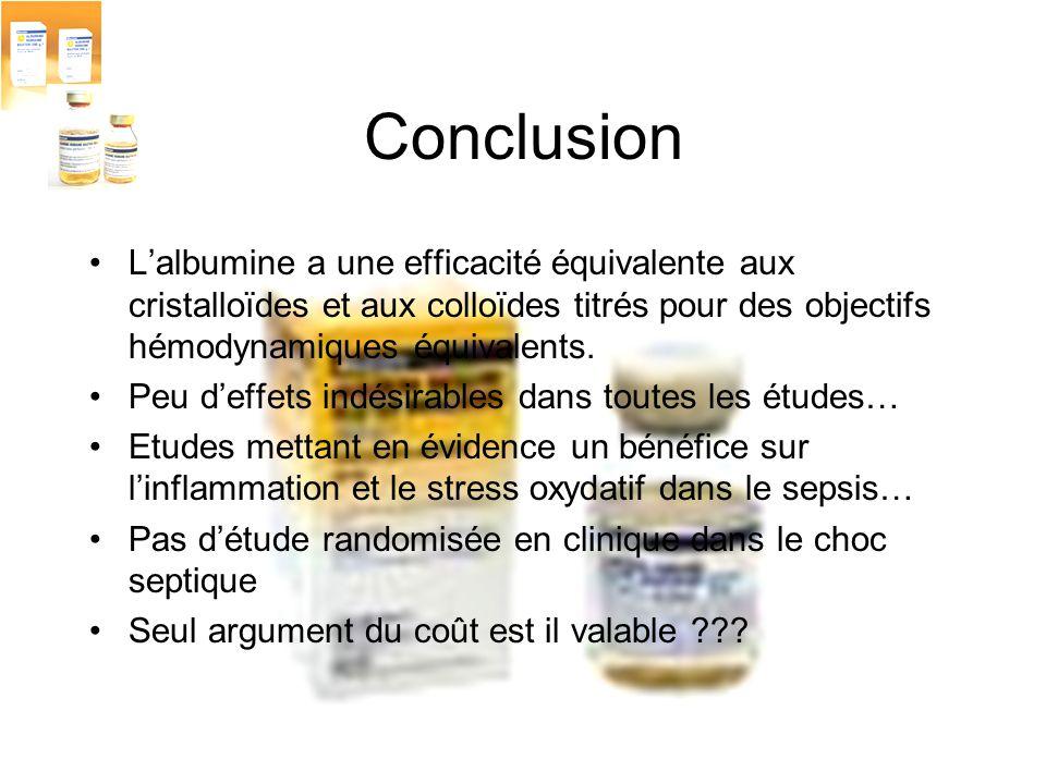 Conclusion L'albumine a une efficacité équivalente aux cristalloïdes et aux colloïdes titrés pour des objectifs hémodynamiques équivalents.