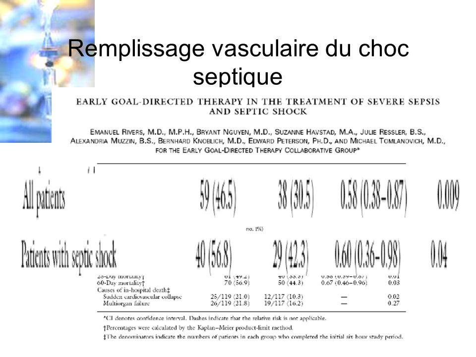 Remplissage vasculaire du choc septique