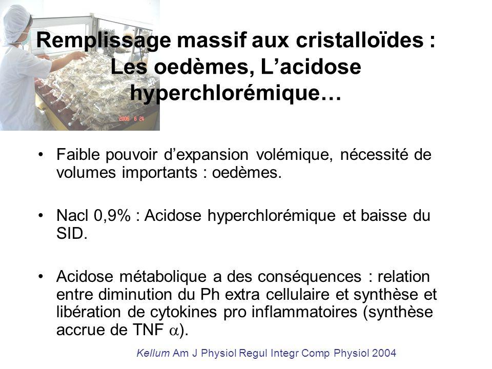 Remplissage massif aux cristalloïdes : Les oedèmes, L'acidose hyperchlorémique…