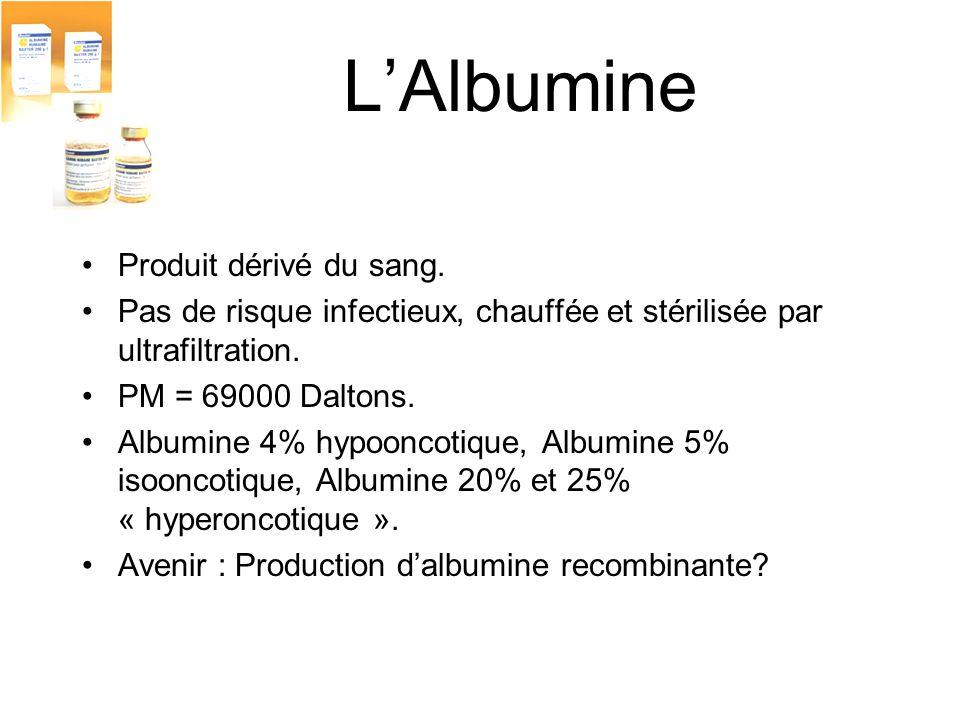 L'Albumine Produit dérivé du sang.