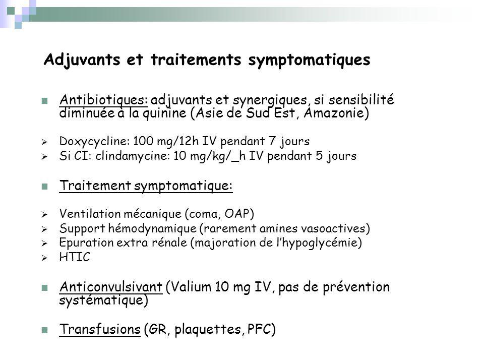 Adjuvants et traitements symptomatiques