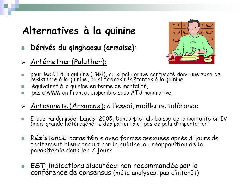 Alternatives à la quinine