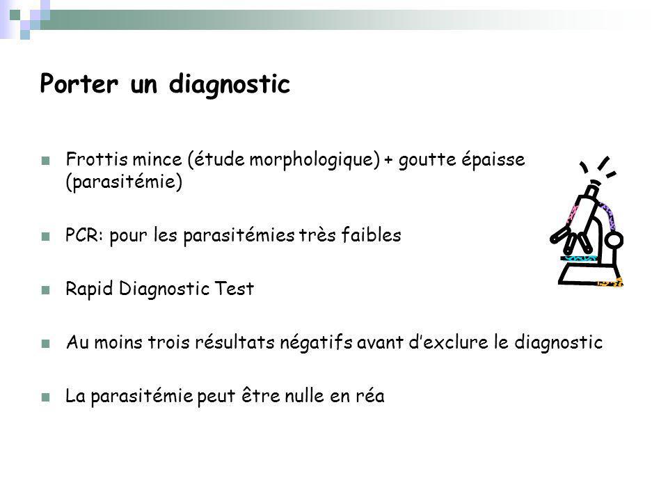 Porter un diagnostic Frottis mince (étude morphologique) + goutte épaisse (parasitémie) PCR: pour les parasitémies très faibles.