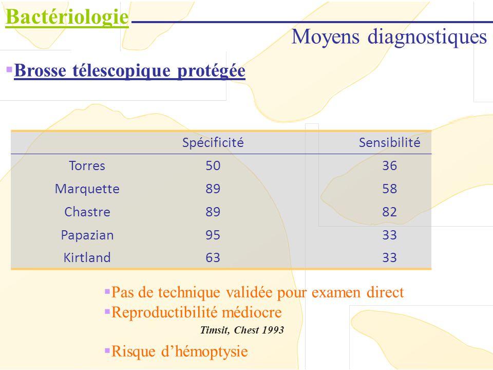 Bactériologie Moyens diagnostiques Brosse télescopique protégée