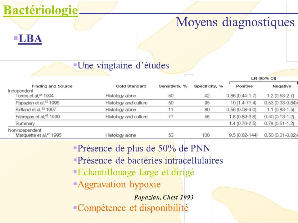 Bactériologie Moyens diagnostiques LBA Une vingtaine d'études