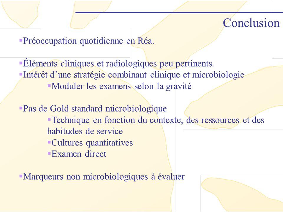 Conclusion Préoccupation quotidienne en Réa.