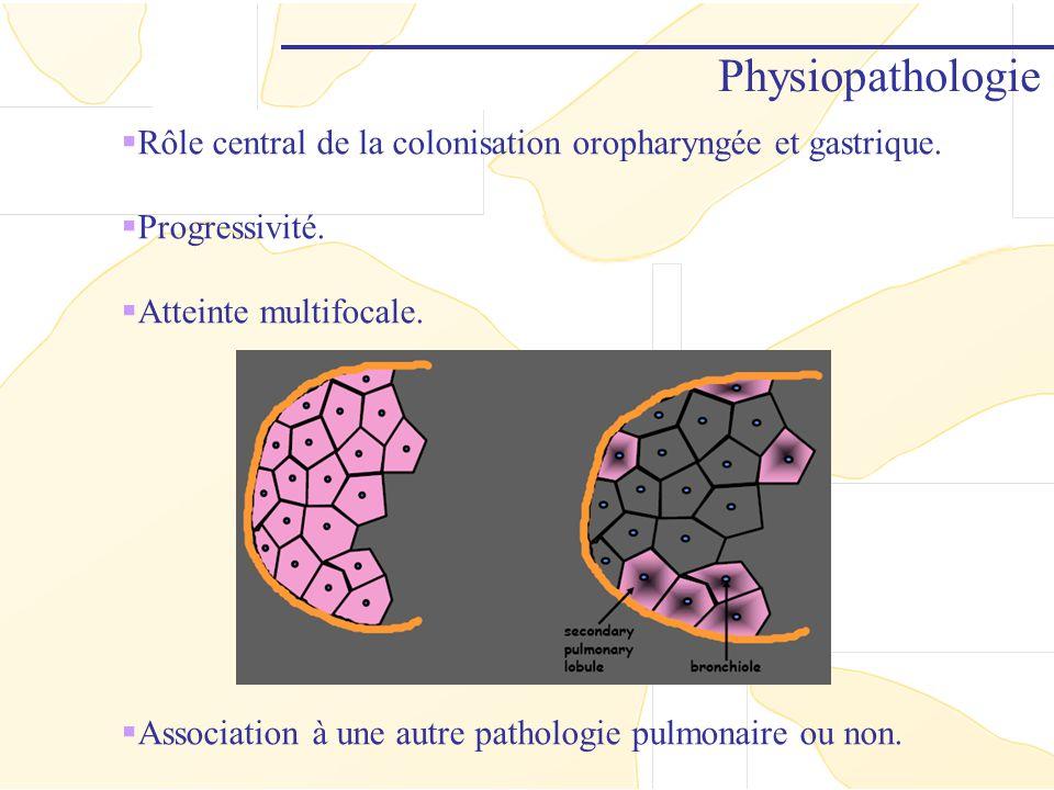 Physiopathologie Rôle central de la colonisation oropharyngée et gastrique. Progressivité. Atteinte multifocale.