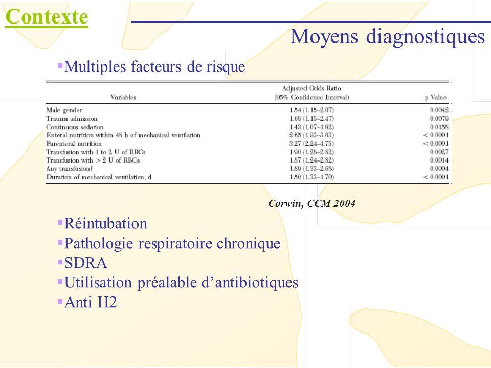 Contexte Moyens diagnostiques Multiples facteurs de risque