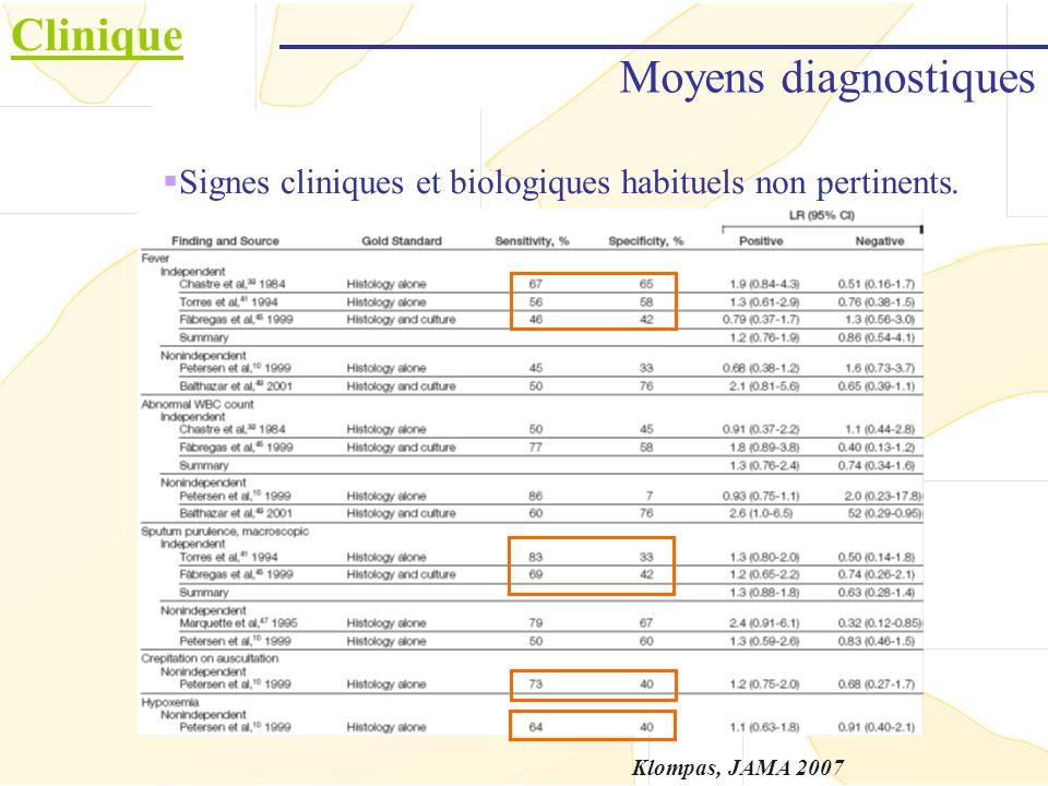 Clinique Moyens diagnostiques