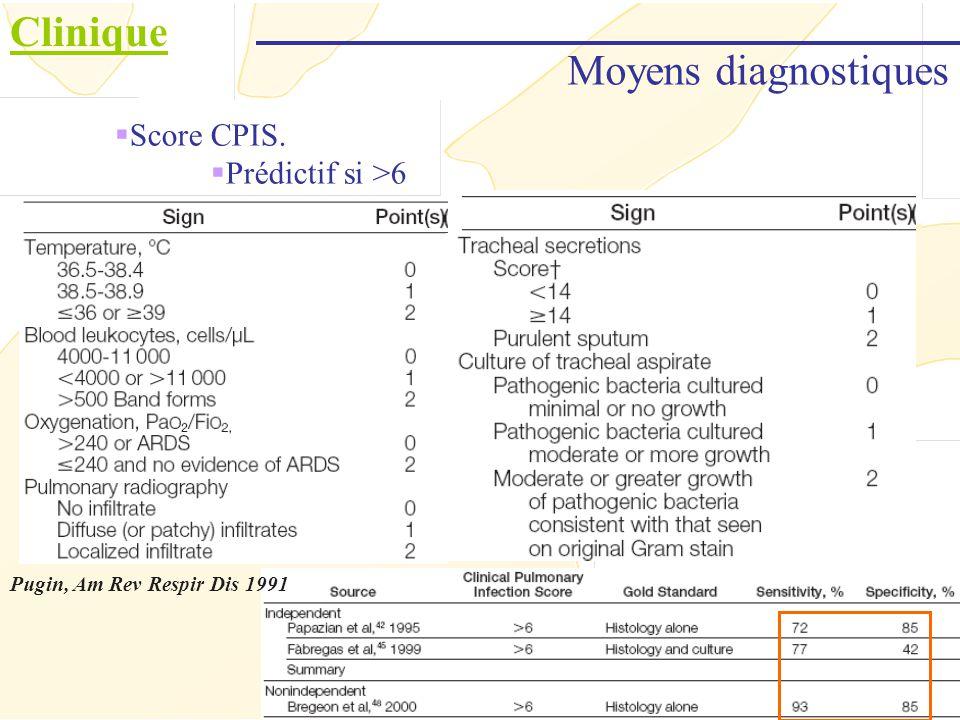 Clinique Moyens diagnostiques Score CPIS. Prédictif si >6