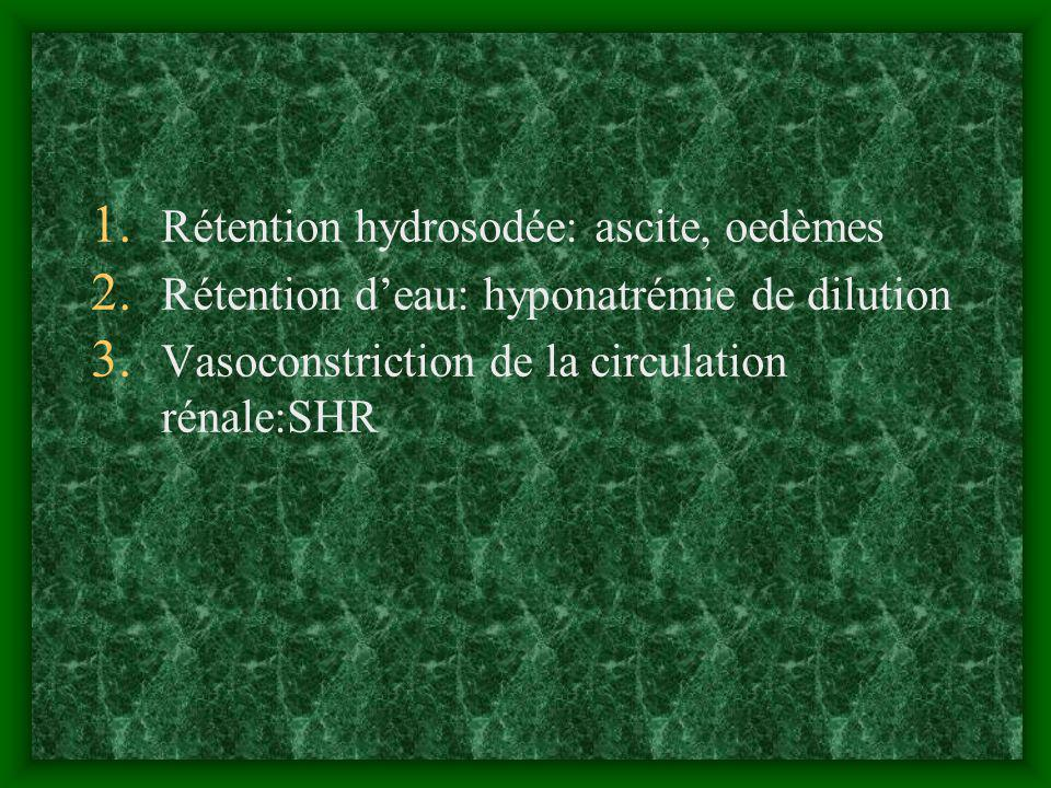 Rétention hydrosodée: ascite, oedèmes