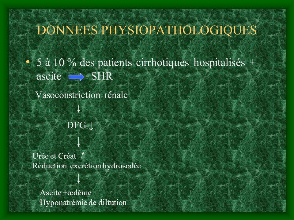 DONNEES PHYSIOPATHOLOGIQUES