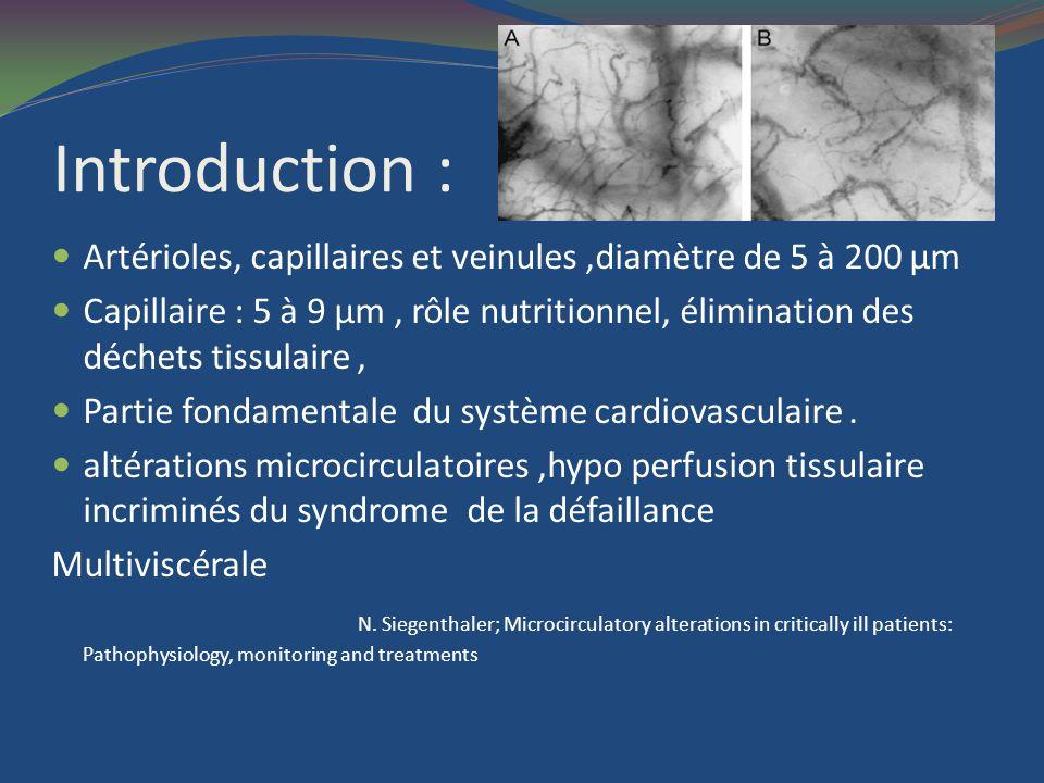 Introduction : Artérioles, capillaires et veinules ,diamètre de 5 à 200 μm.