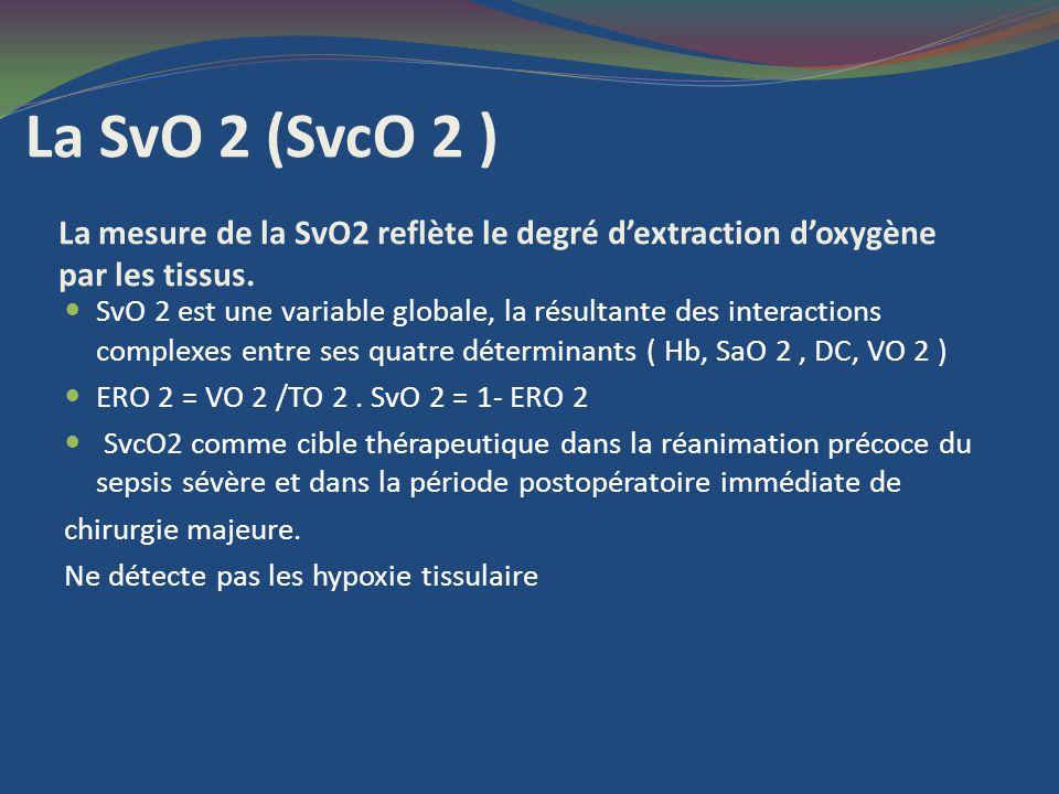 La SvO 2 (SvcO 2 ) La mesure de la SvO2 reflète le degré d'extraction d'oxygène par les tissus.