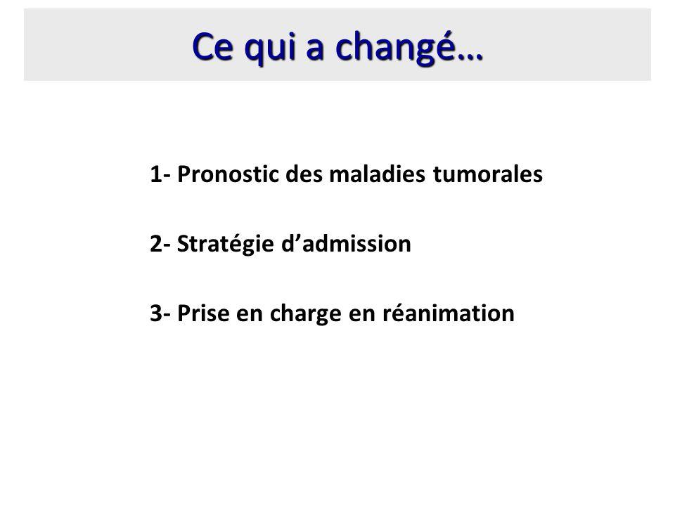 Ce qui a changé… 1- Pronostic des maladies tumorales