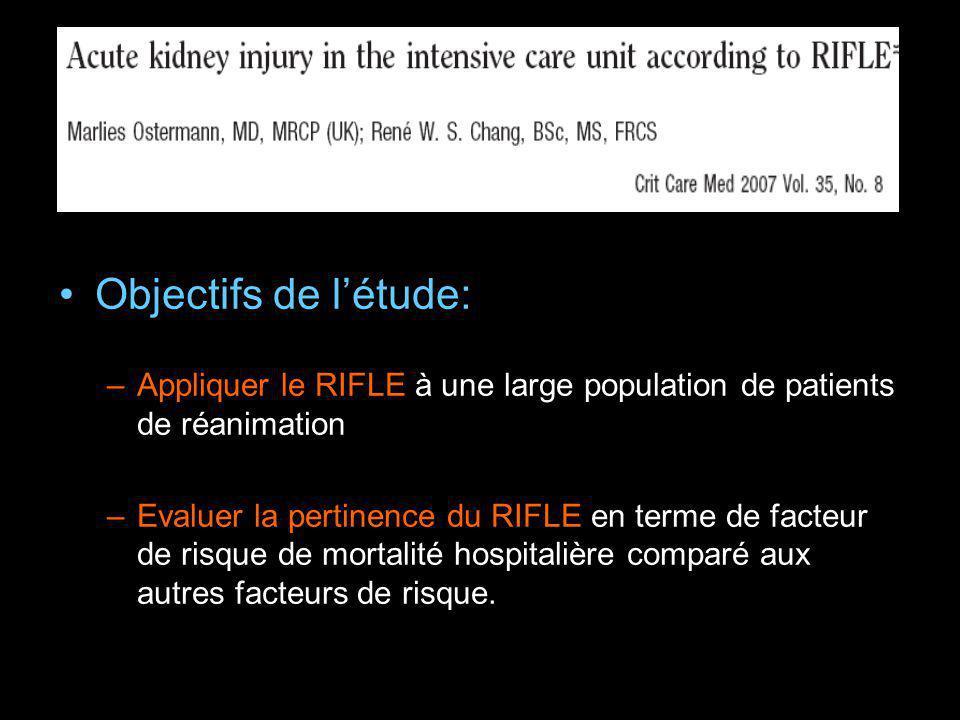 Objectifs de l'étude: Appliquer le RIFLE à une large population de patients de réanimation.