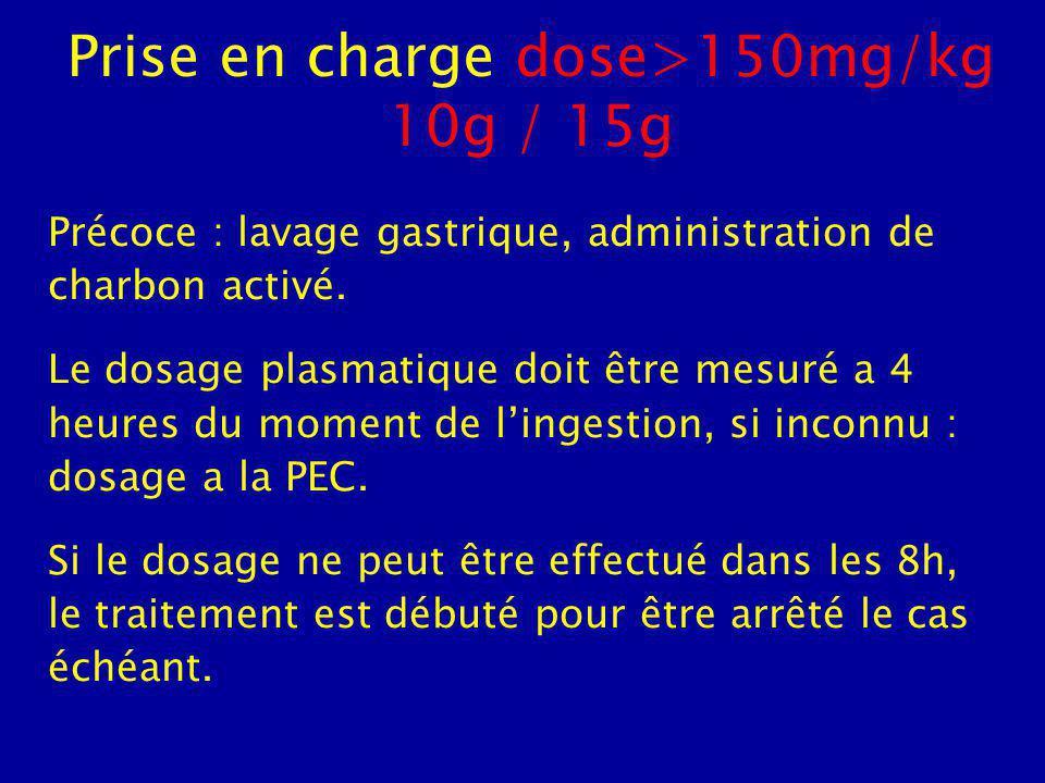 Prise en charge dose>150mg/kg 10g / 15g