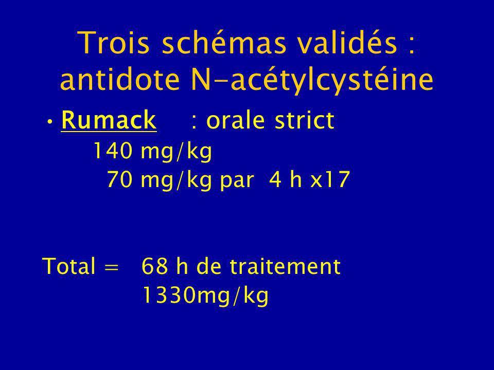 Trois schémas validés : antidote N-acétylcystéine