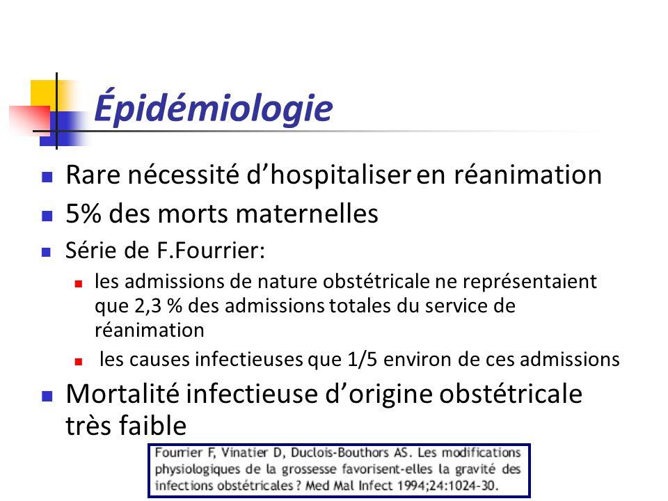 Épidémiologie Rare nécessité d'hospitaliser en réanimation