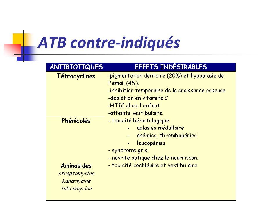 ATB contre-indiqués