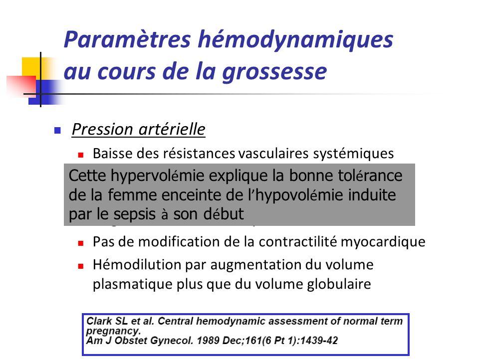 Paramètres hémodynamiques au cours de la grossesse