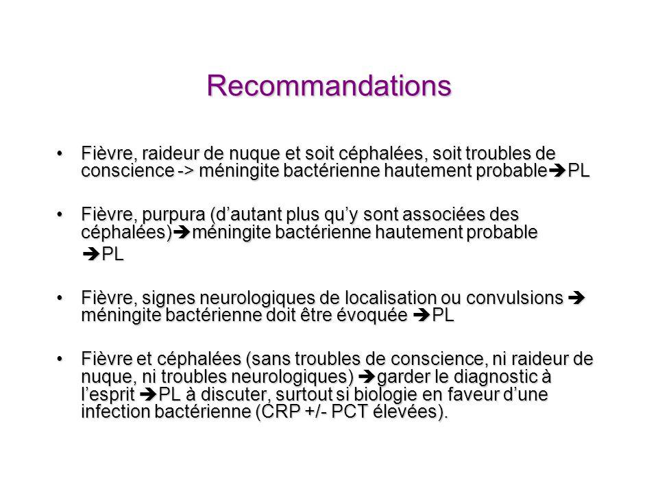 Recommandations Fièvre, raideur de nuque et soit céphalées, soit troubles de conscience -> méningite bactérienne hautement probablePL.