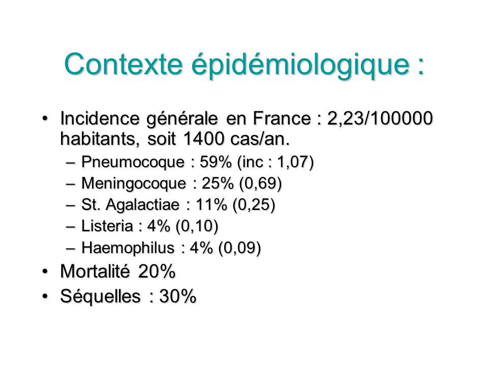 Contexte épidémiologique :