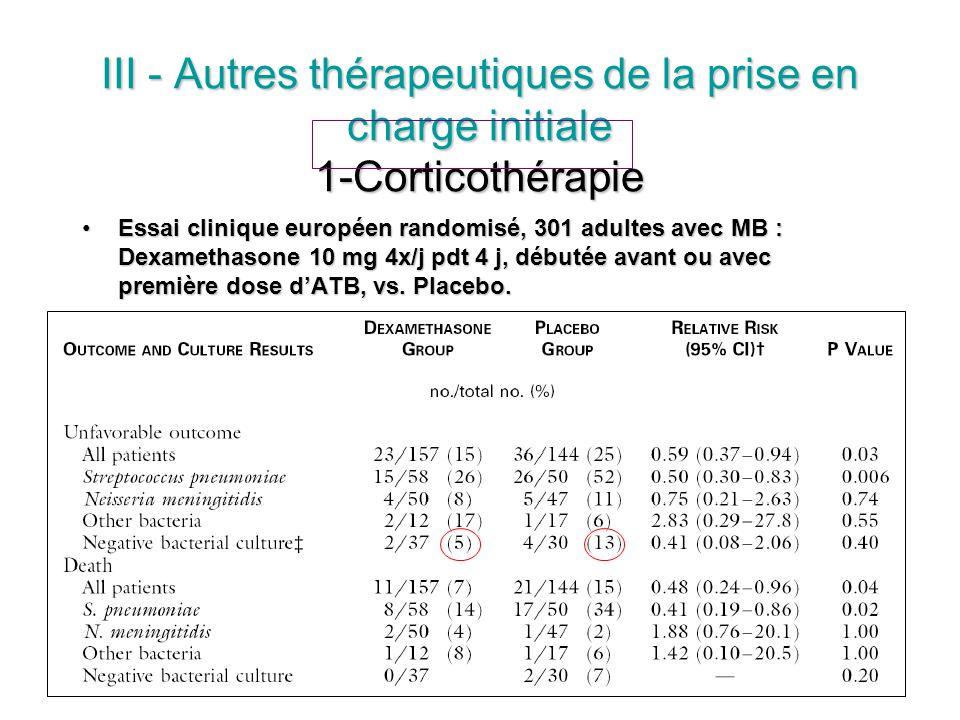 III - Autres thérapeutiques de la prise en charge initiale 1-Corticothérapie