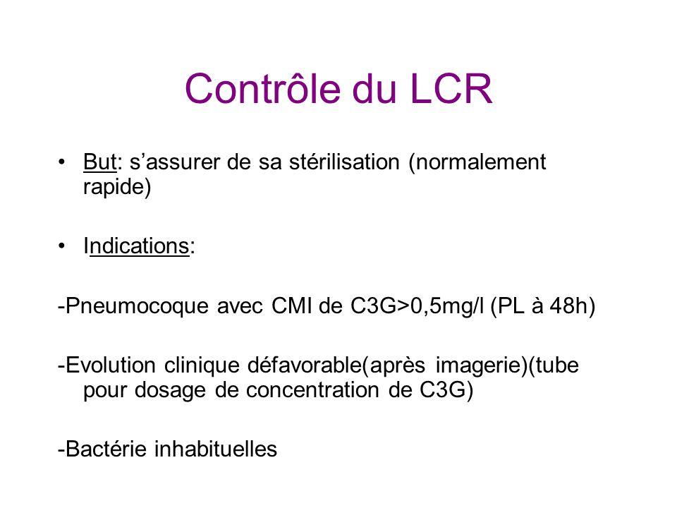 Contrôle du LCR But: s'assurer de sa stérilisation (normalement rapide) Indications: -Pneumocoque avec CMI de C3G>0,5mg/l (PL à 48h)