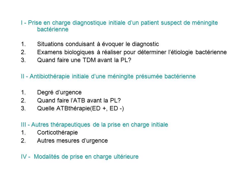 I - Prise en charge diagnostique initiale d'un patient suspect de méningite bactérienne
