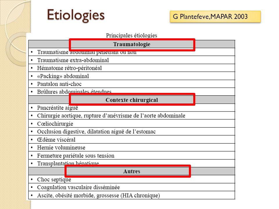 Etiologies G Plantefeve,MAPAR 2003