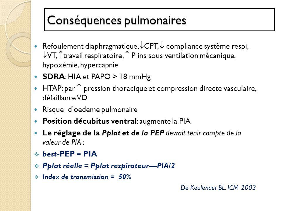 Conséquences pulmonaires
